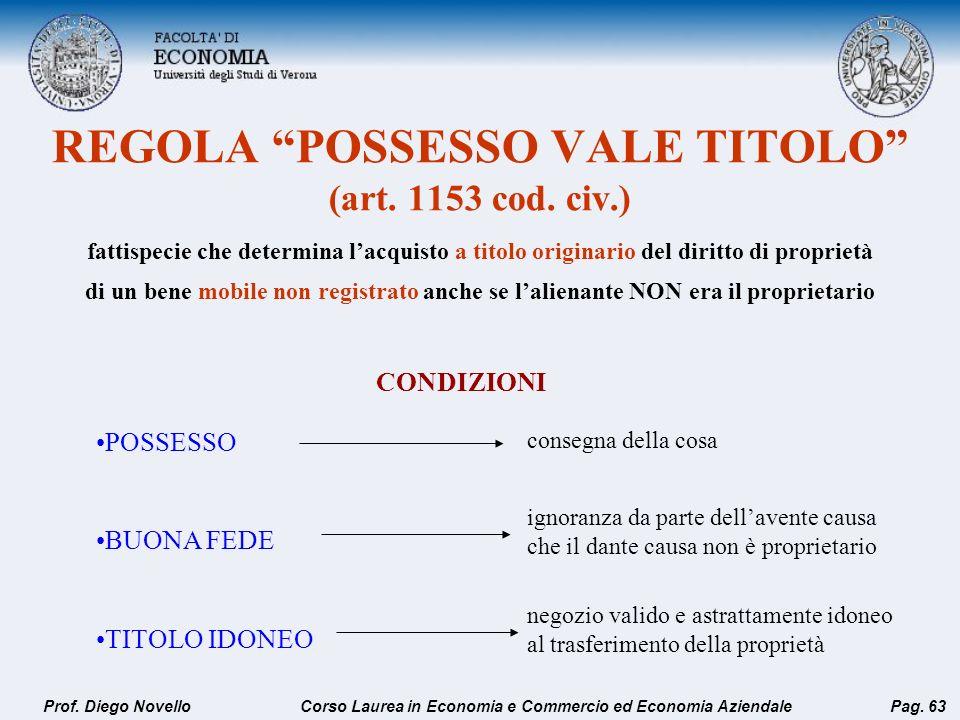 REGOLA POSSESSO VALE TITOLO (art. 1153 cod. civ.)