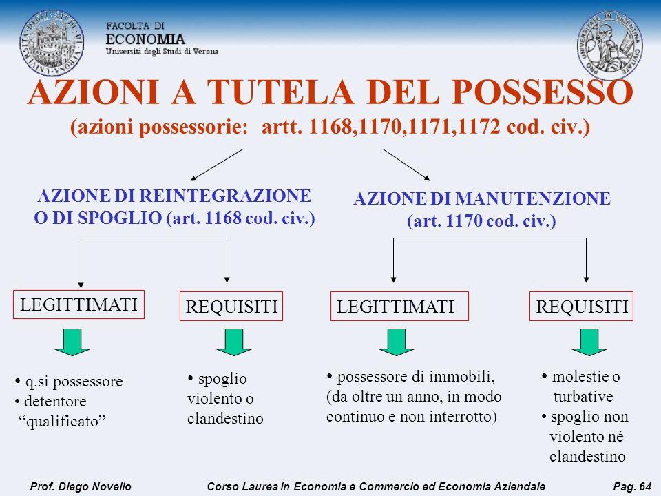 AZIONI A TUTELA DEL POSSESSO (azioni possessorie: artt