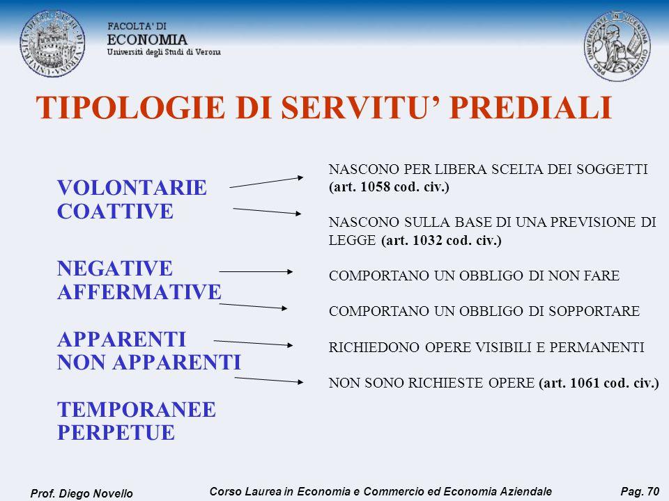 TIPOLOGIE DI SERVITU' PREDIALI