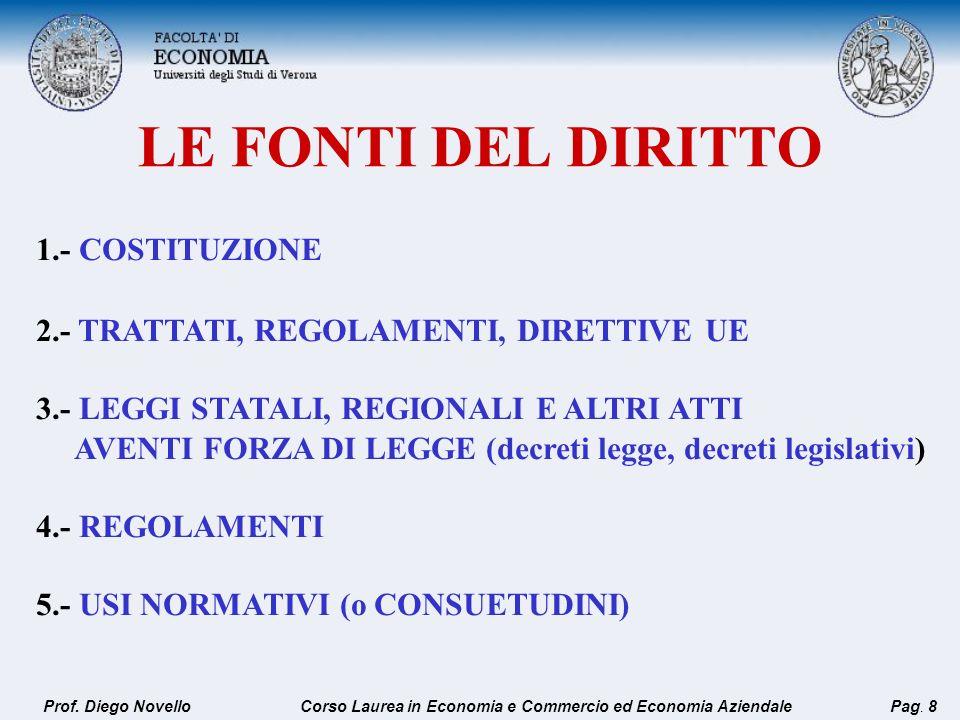 LE FONTI DEL DIRITTO 1.- COSTITUZIONE