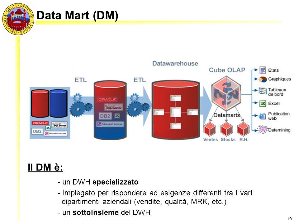 Data Mart (DM) Il DM è: - un DWH specializzato