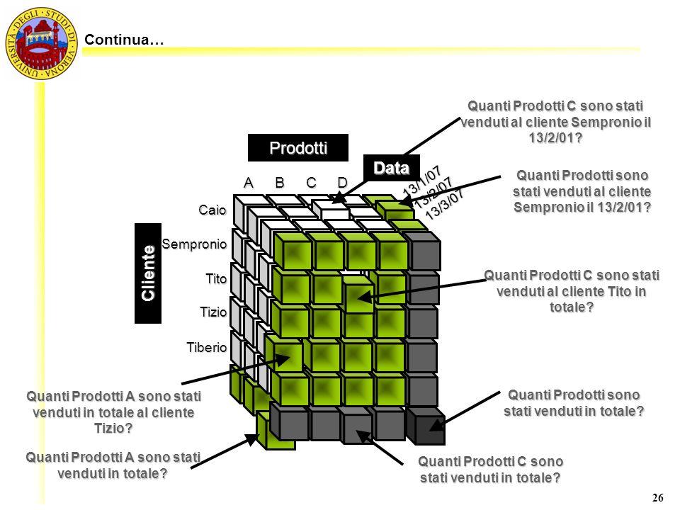 Prodotti Data Cliente Continua… A B C D