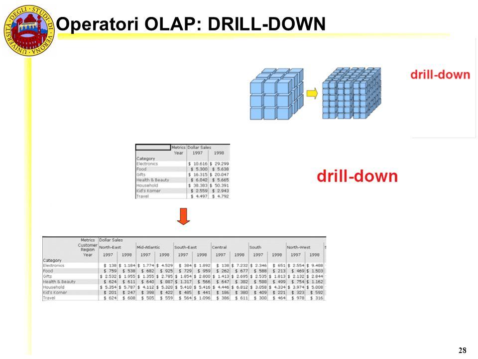 Operatori OLAP: DRILL-DOWN