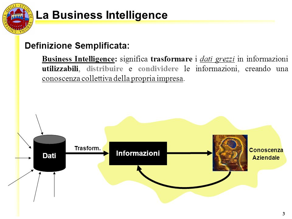La Business Intelligence
