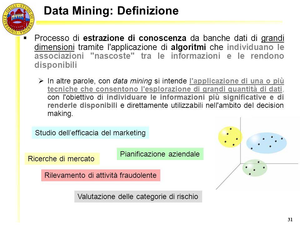 Data Mining: Definizione