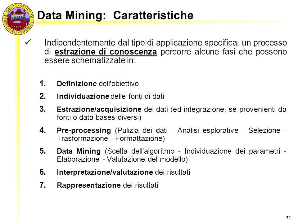 Data Mining: Caratteristiche