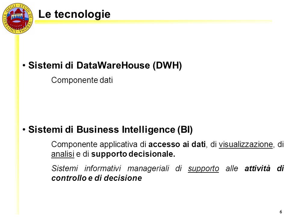 Le tecnologie Sistemi di DataWareHouse (DWH)