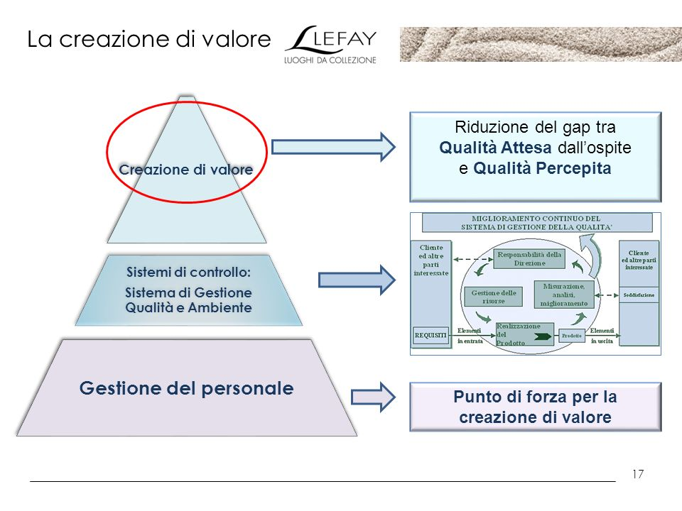 Sistema di Gestione Qualità e Ambiente Gestione del personale