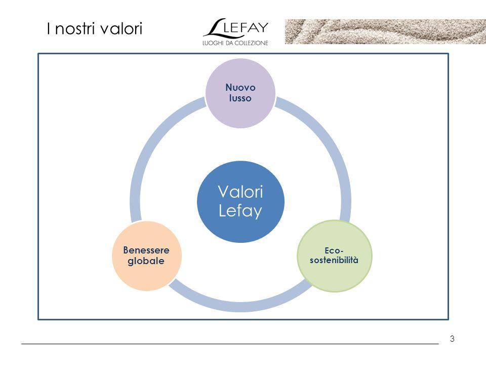 Valori Lefay I nostri valori Nuovo lusso Benessere globale