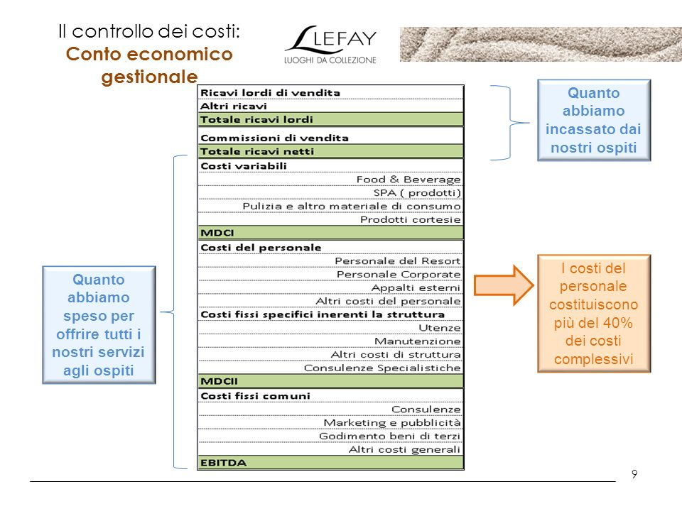 Il controllo dei costi: Conto economico gestionale