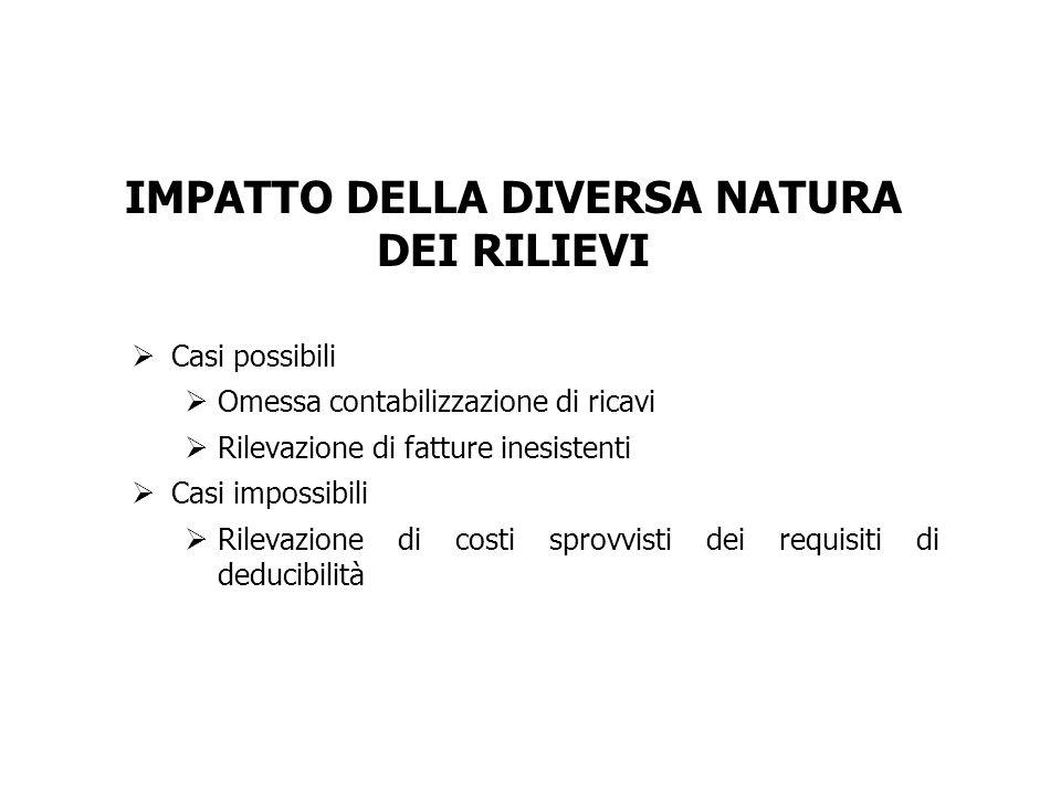 IMPATTO DELLA DIVERSA NATURA DEI RILIEVI
