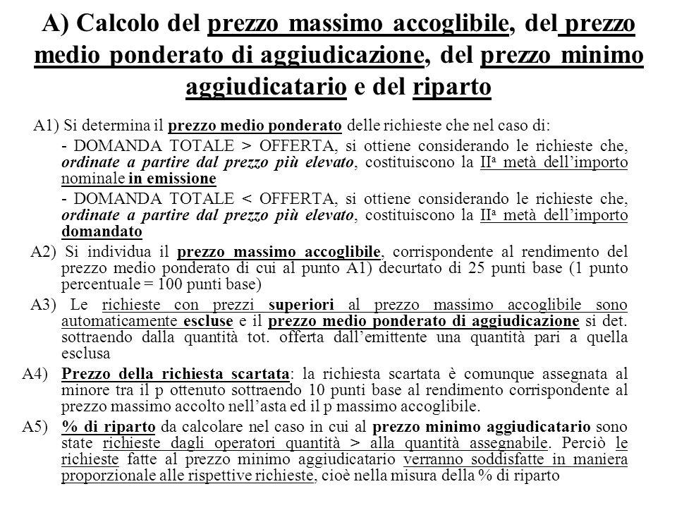 A) Calcolo del prezzo massimo accoglibile, del prezzo medio ponderato di aggiudicazione, del prezzo minimo aggiudicatario e del riparto