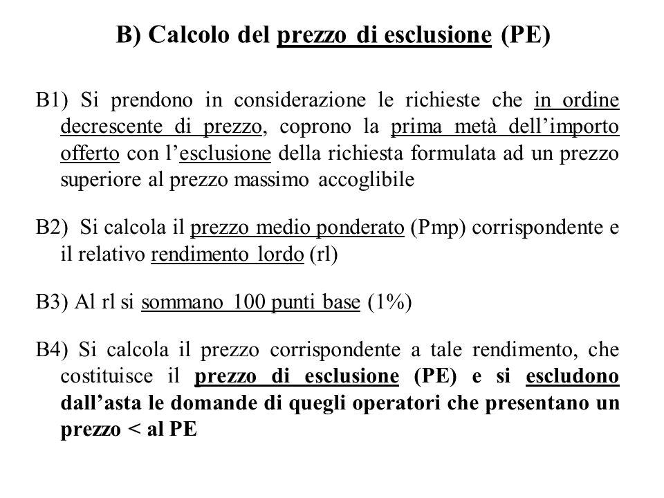 B) Calcolo del prezzo di esclusione (PE)