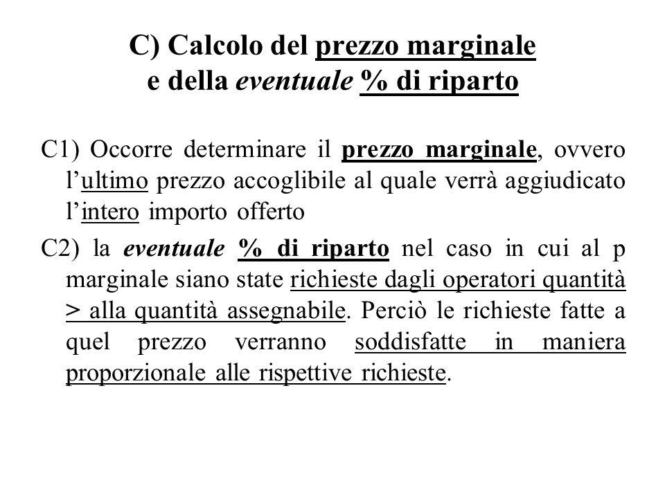 C) Calcolo del prezzo marginale e della eventuale % di riparto