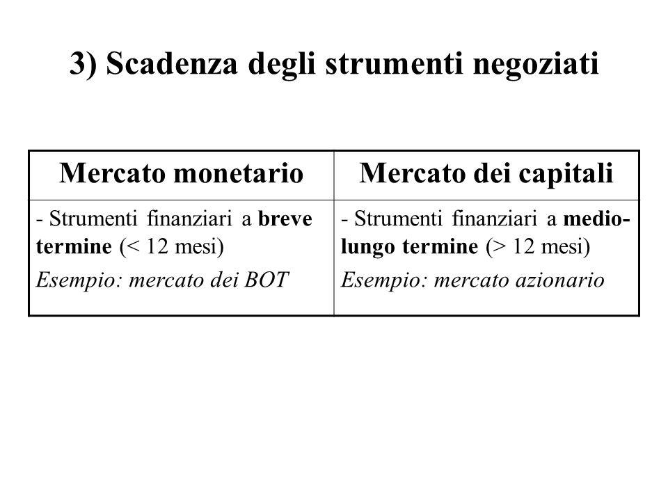 3) Scadenza degli strumenti negoziati