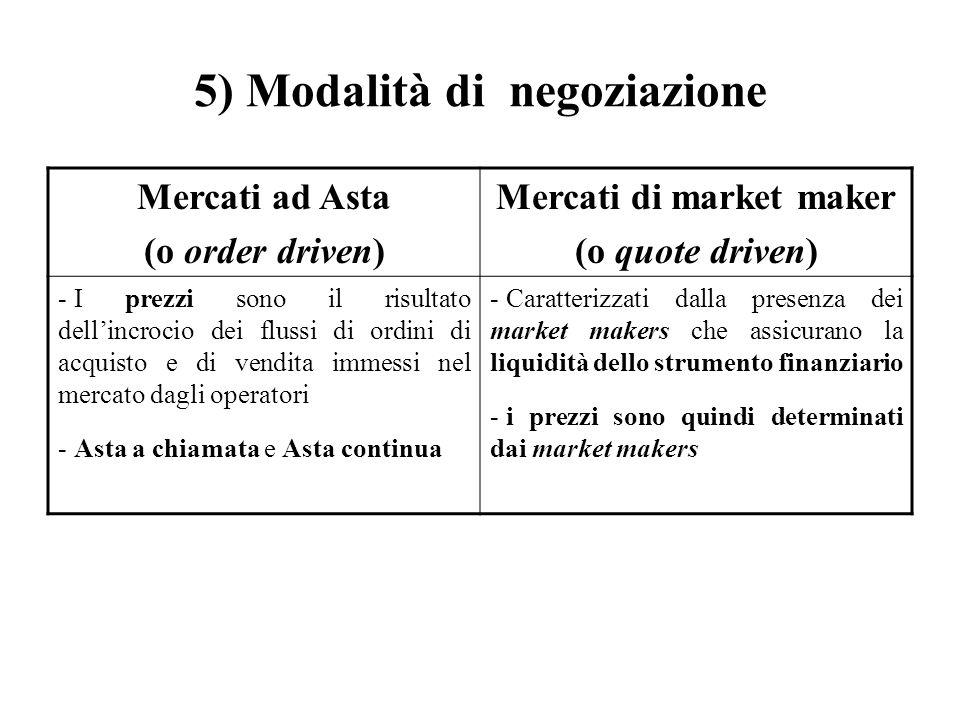5) Modalità di negoziazione