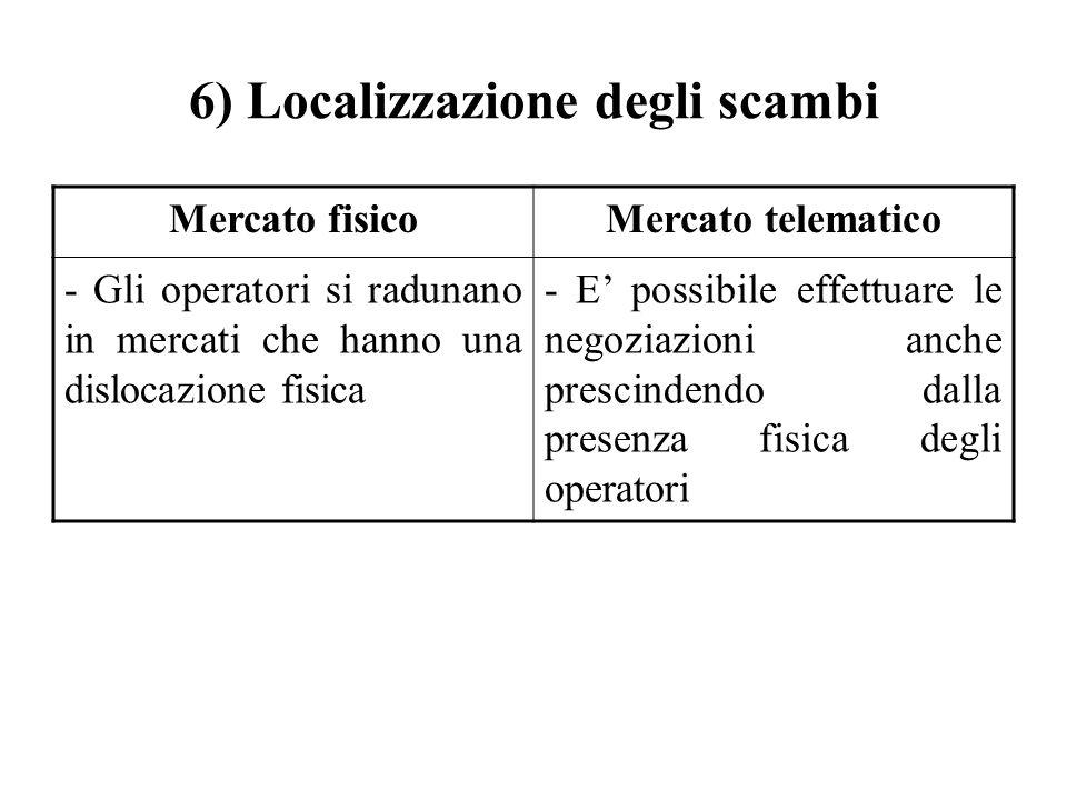 6) Localizzazione degli scambi