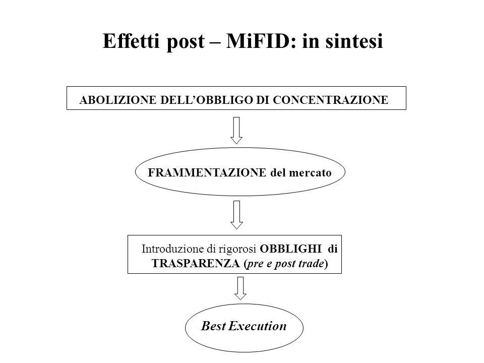 Effetti post – MiFID: in sintesi
