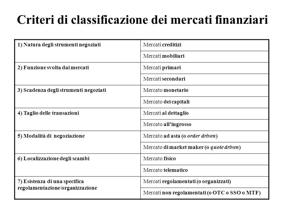 Criteri di classificazione dei mercati finanziari