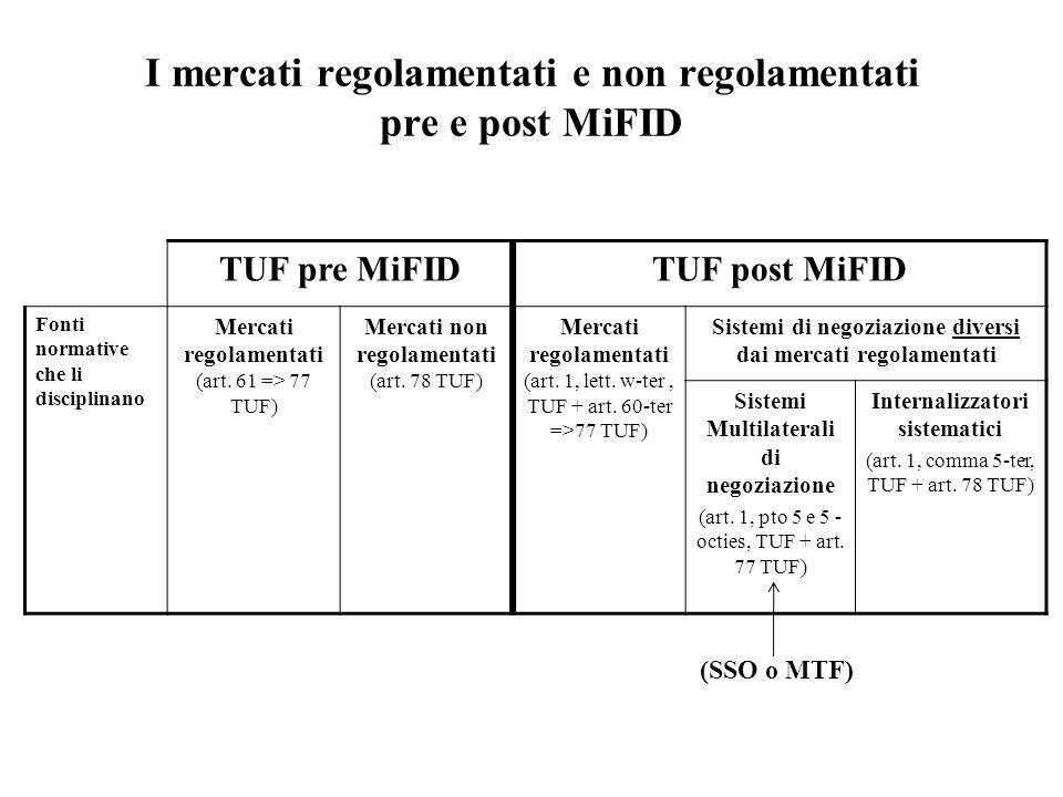 I mercati regolamentati e non regolamentati pre e post MiFID