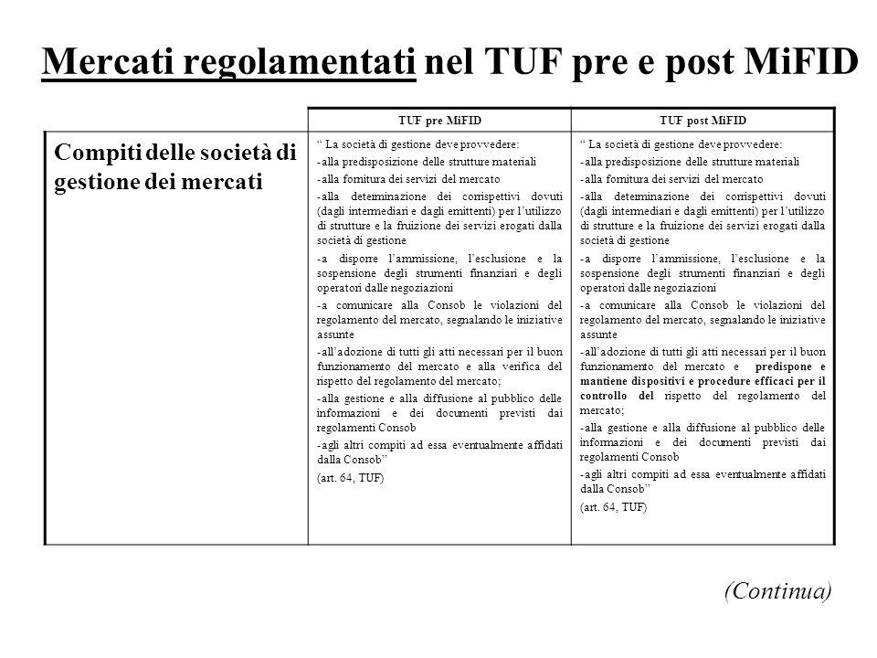 Mercati regolamentati nel TUF pre e post MiFID