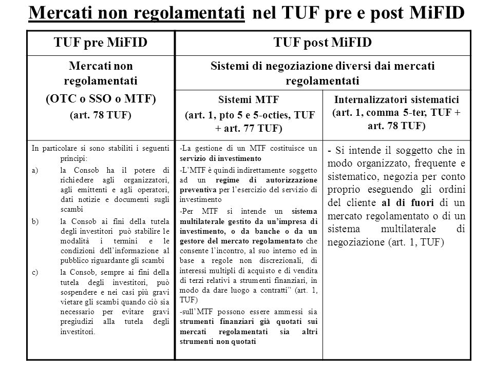 Mercati non regolamentati nel TUF pre e post MiFID