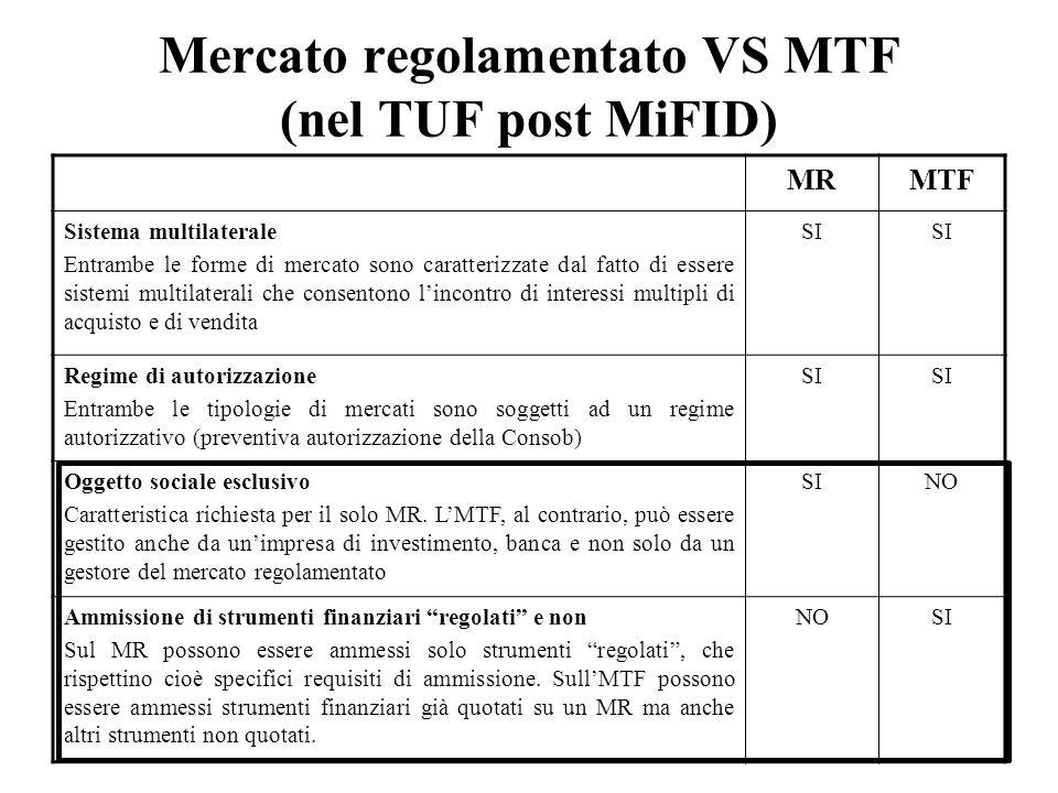 Mercato regolamentato VS MTF (nel TUF post MiFID)
