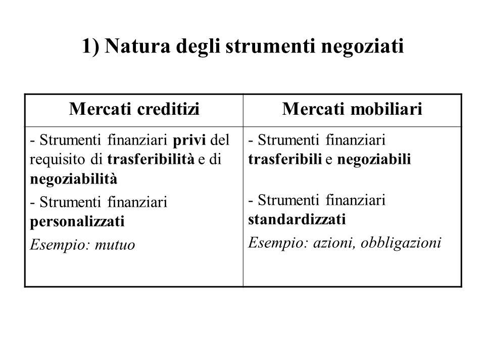 1) Natura degli strumenti negoziati
