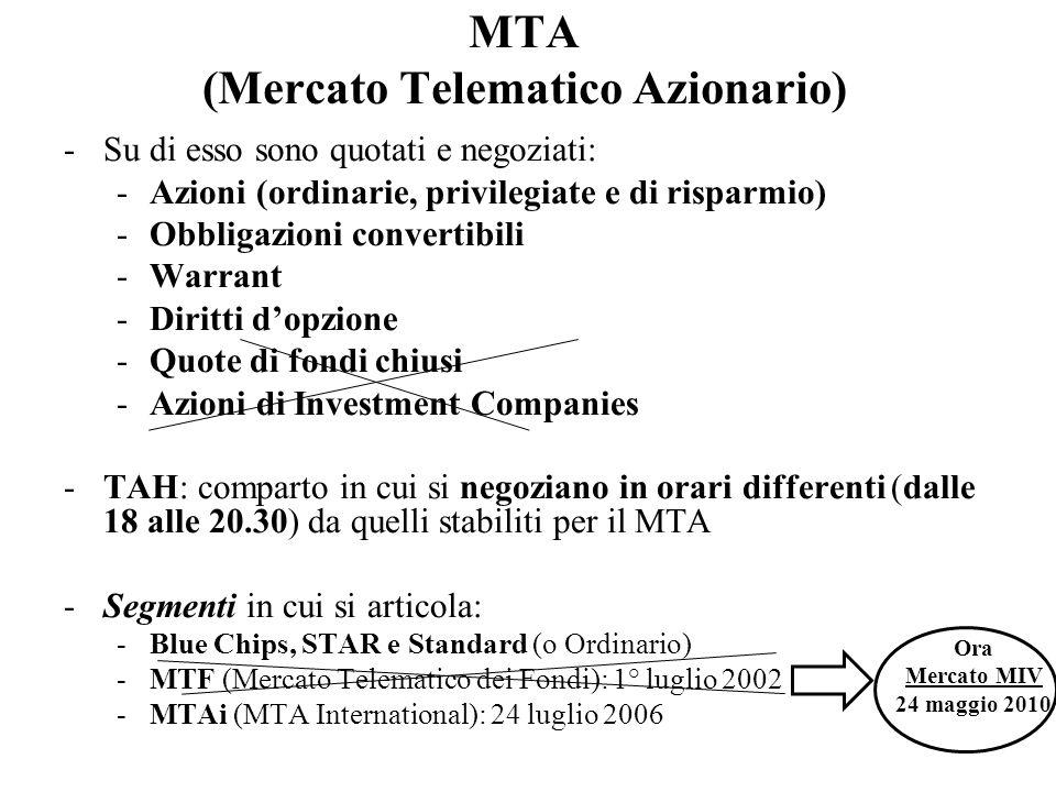 MTA (Mercato Telematico Azionario)