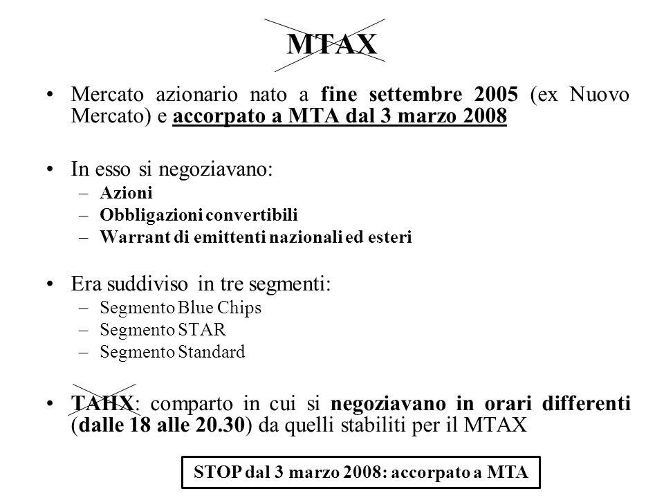MTAX Mercato azionario nato a fine settembre 2005 (ex Nuovo Mercato) e accorpato a MTA dal 3 marzo 2008.