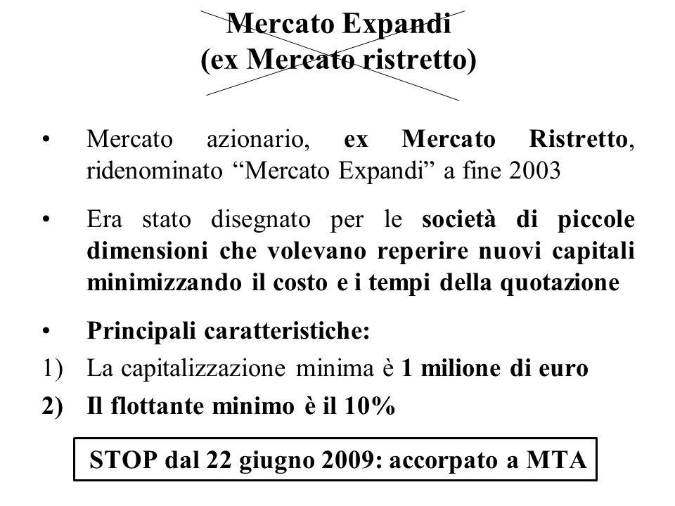 Mercato Expandi (ex Mercato ristretto)