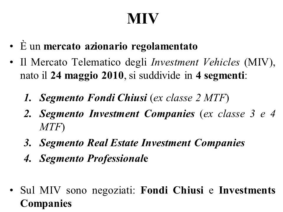 MIV È un mercato azionario regolamentato