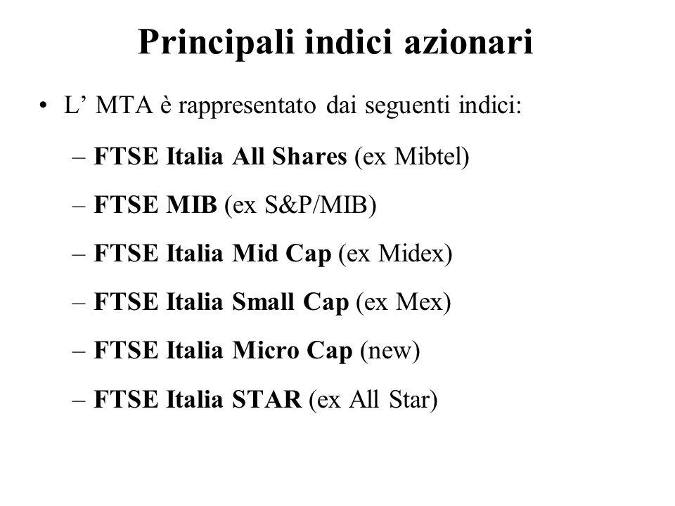 Principali indici azionari