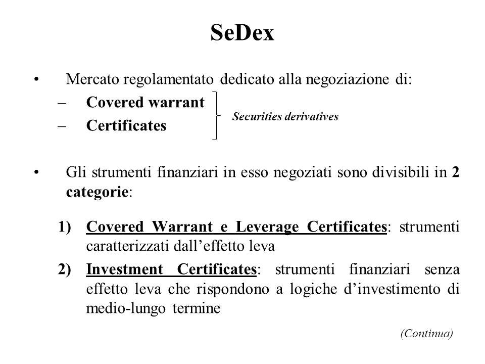 SeDex Mercato regolamentato dedicato alla negoziazione di: