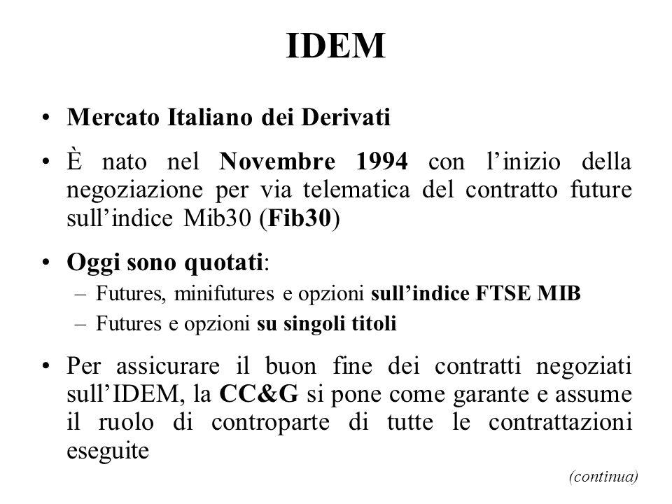 IDEM Mercato Italiano dei Derivati