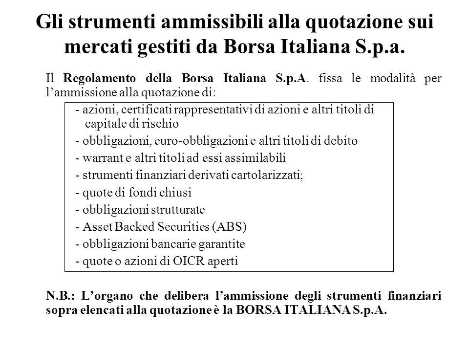 Gli strumenti ammissibili alla quotazione sui mercati gestiti da Borsa Italiana S.p.a.