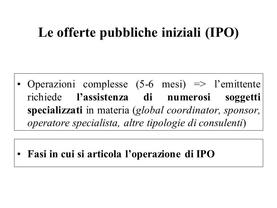 Le offerte pubbliche iniziali (IPO)