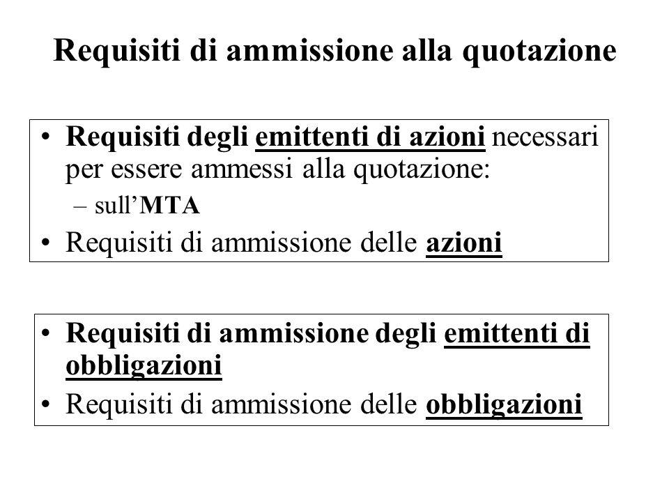 Requisiti di ammissione alla quotazione