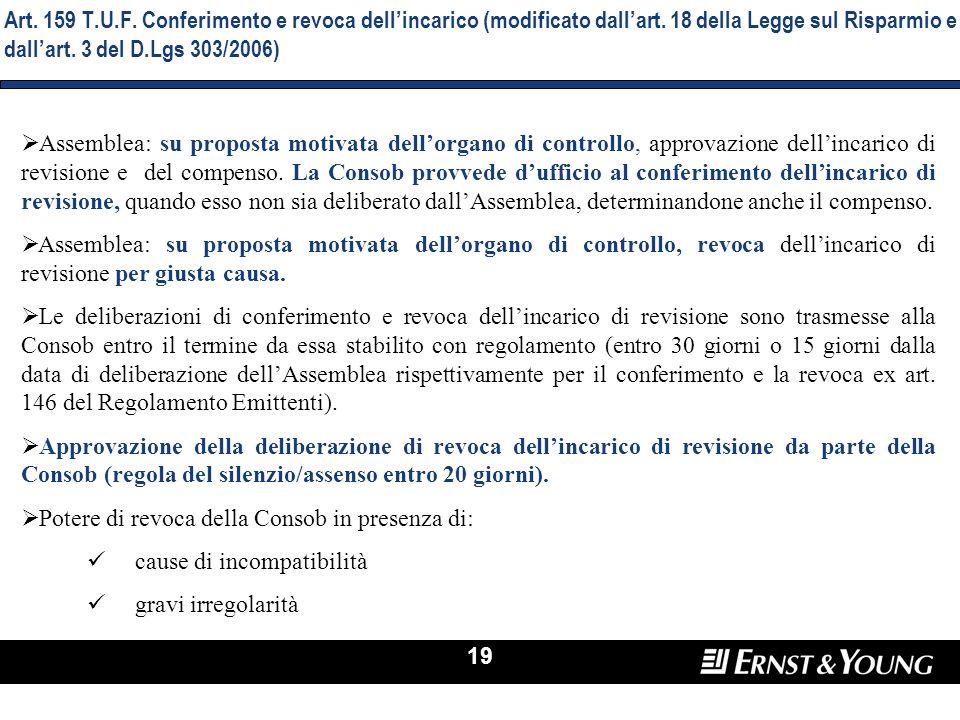 Art. 159 T.U.F. Conferimento e revoca dell'incarico (modificato dall'art. 18 della Legge sul Risparmio e dall'art. 3 del D.Lgs 303/2006)