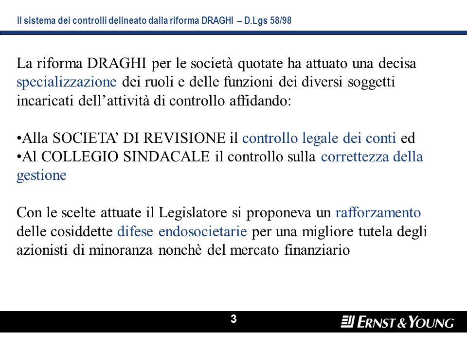 Il sistema dei controlli delineato dalla riforma DRAGHI – D.Lgs 58/98