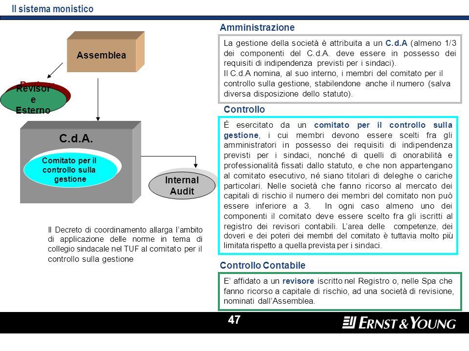 C.d.A. Il sistema monistico Amministrazione Assemblea Revisore Esterno