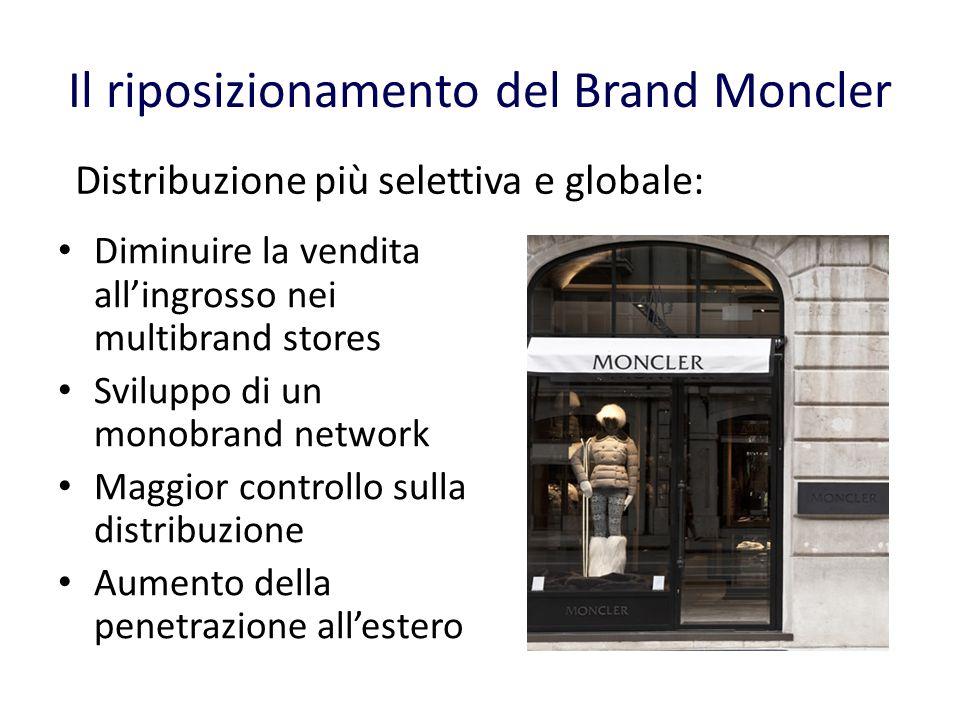 Il riposizionamento del Brand Moncler