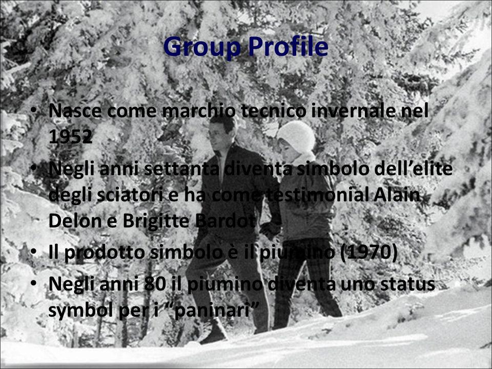Group Profile Nasce come marchio tecnico invernale nel 1952