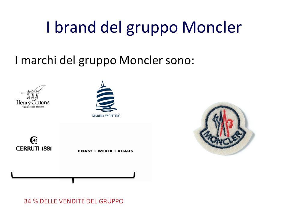 I brand del gruppo Moncler
