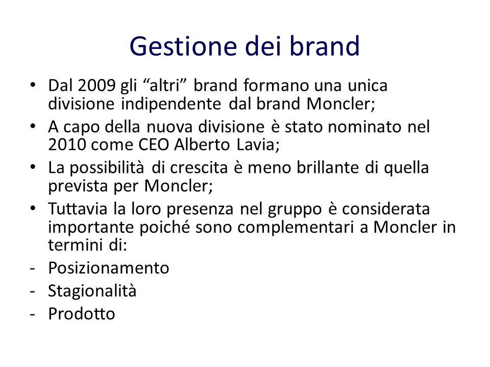 Gestione dei brand Dal 2009 gli altri brand formano una unica divisione indipendente dal brand Moncler;