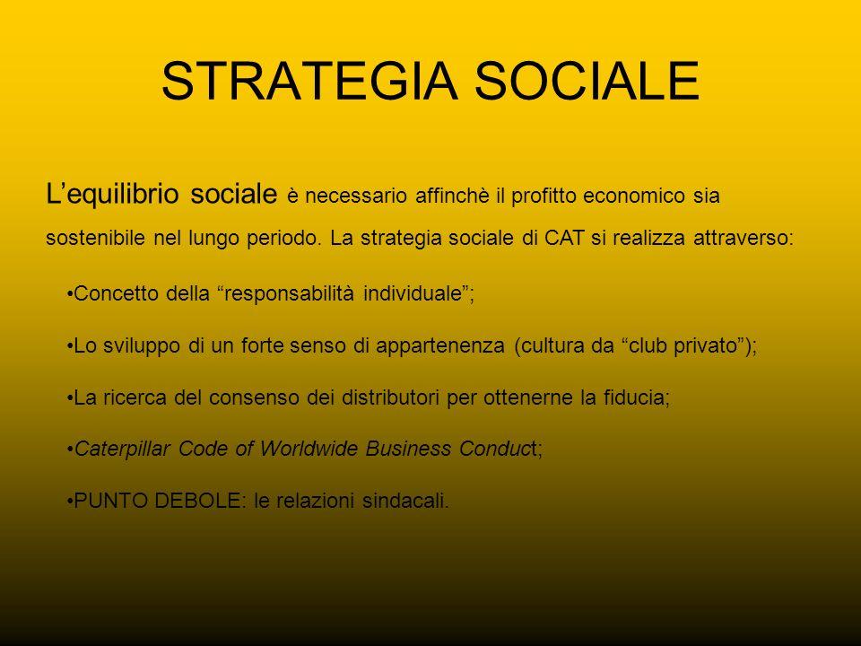 STRATEGIA SOCIALE
