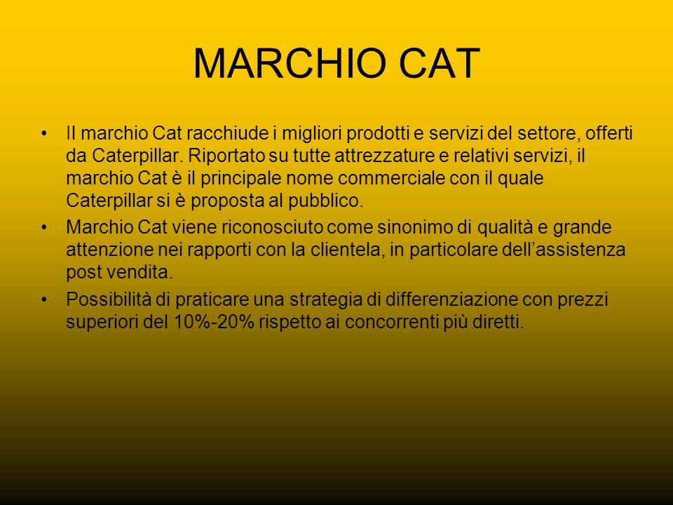 MARCHIO CAT