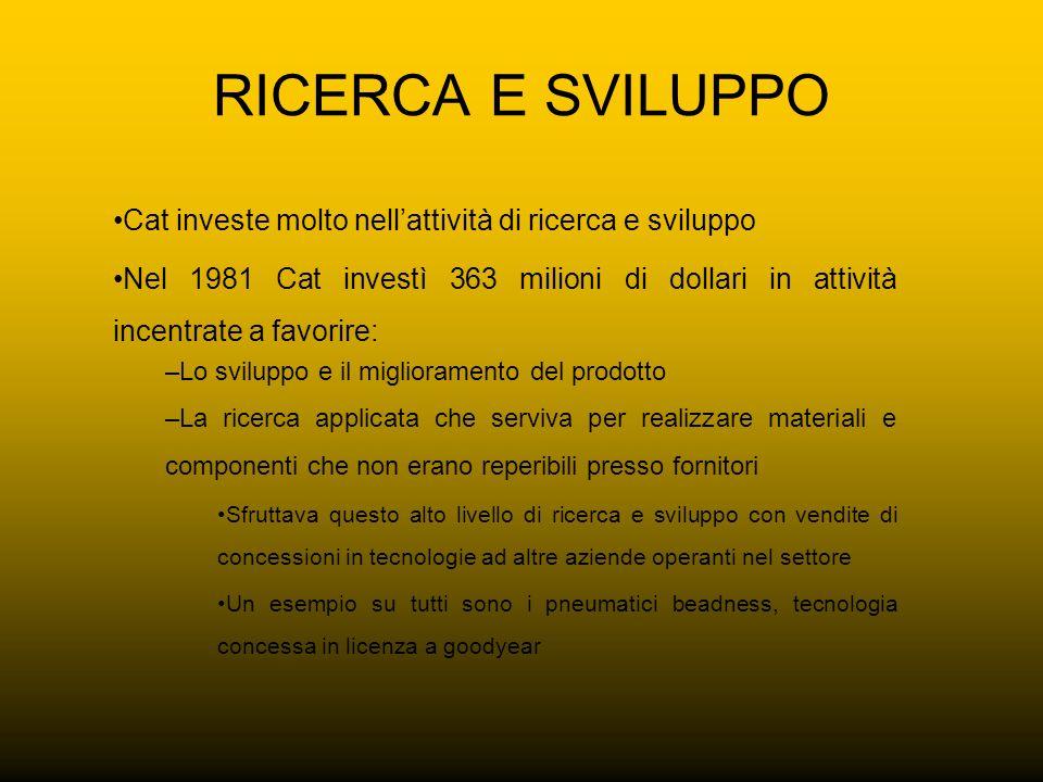 RICERCA E SVILUPPO Cat investe molto nell'attività di ricerca e sviluppo.