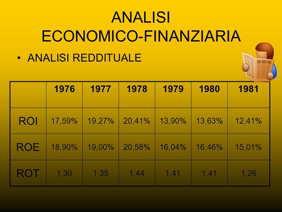 ANALISI ECONOMICO-FINANZIARIA