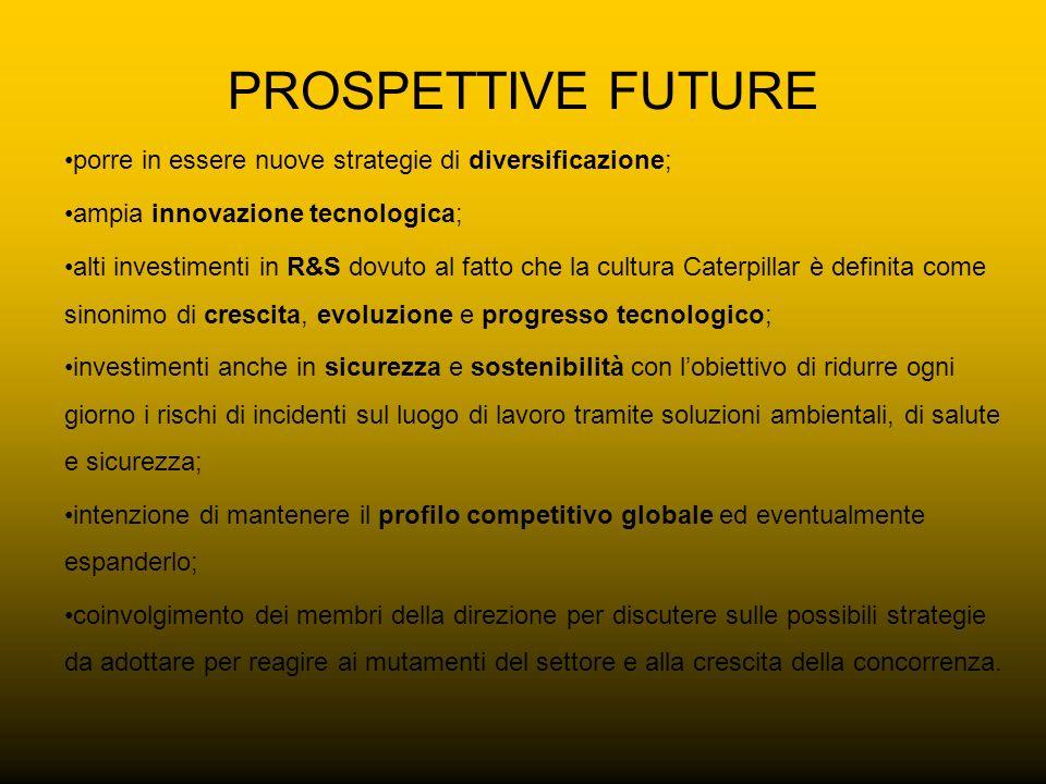 PROSPETTIVE FUTURE porre in essere nuove strategie di diversificazione; ampia innovazione tecnologica;